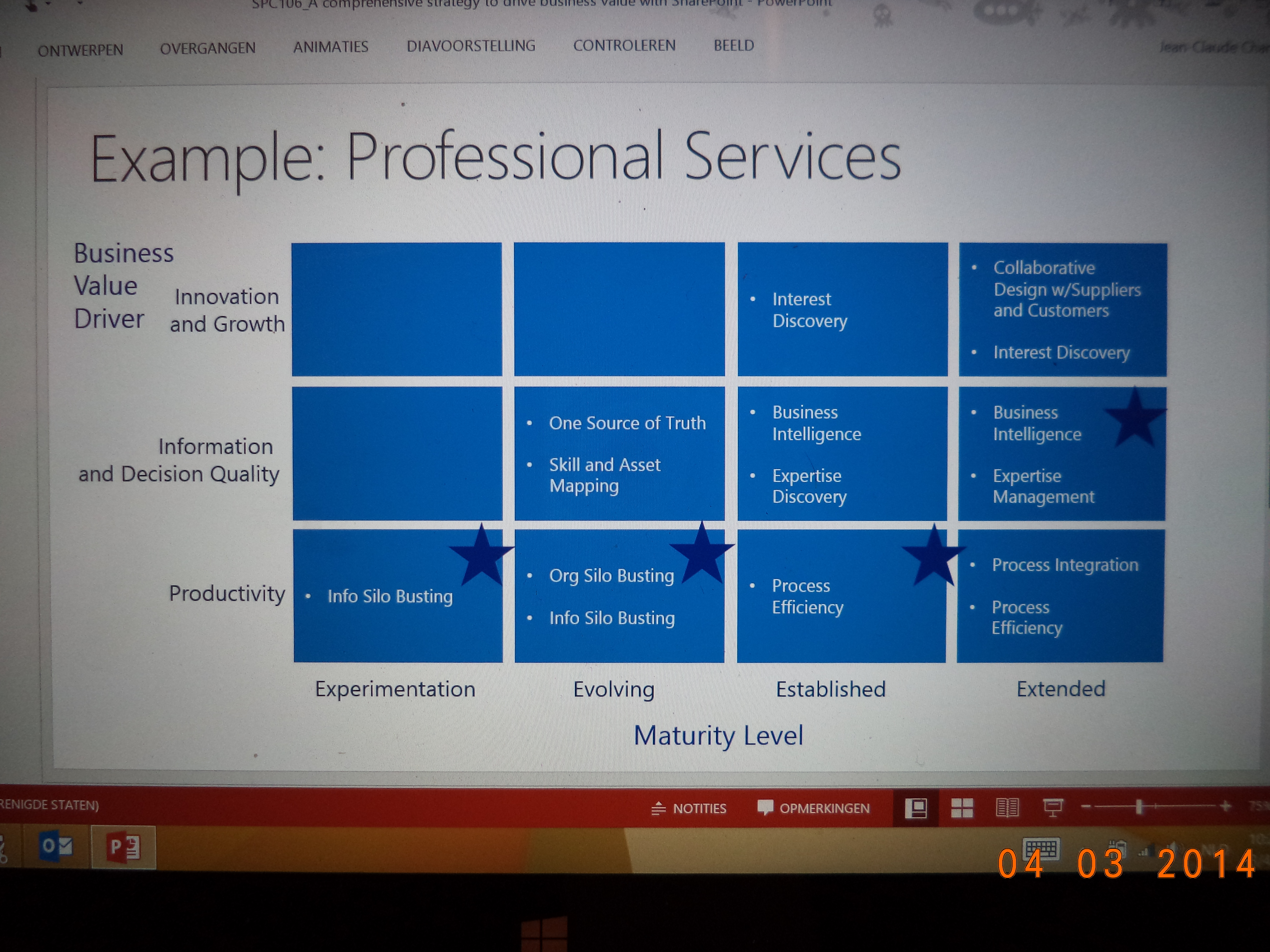 microsoft corporate level strategies One of the other reasons in splitting up microsoft corporation that it is  in order  to discuss microsoft's strategies of business level, corporate.